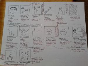 Mashup Storyboard